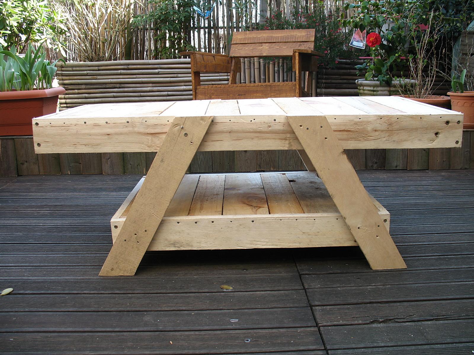 Recycler c a m t a r - Table en palettes de bois ...